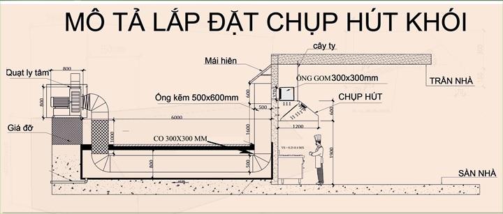 sơ đồ lắp đặt hệ thống hút khói bếp công nghiệp