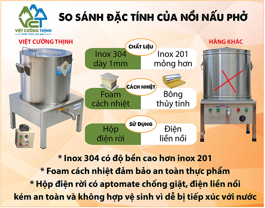 Những tính năng vượt trội bộ nồi điện nấu nước lèo, nồi nấu phở bằng điện, nồi hầm xương bằng điện sản xuất Việt Cường Thịnh.